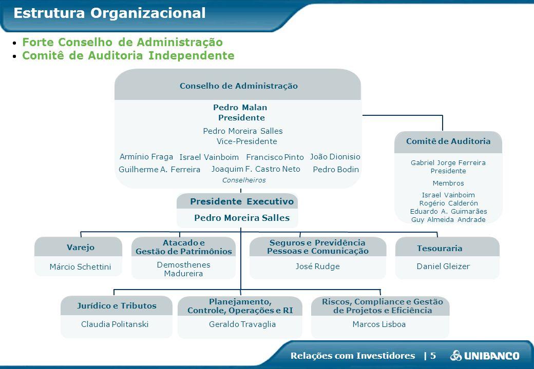 Relações com Investidores   36 Unibanco e Unibanco Holdings, S.A.