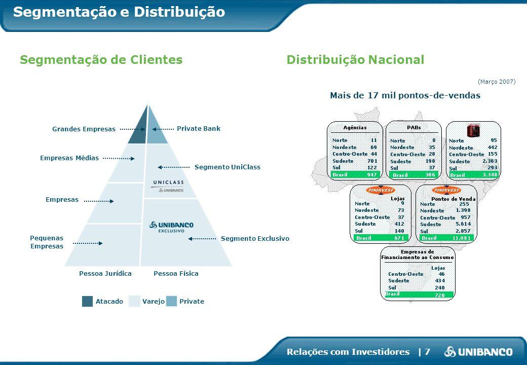 Relações com Investidores   8 Base de Clientes Em Milhões de Clientes Banco Universal 6,4 5,0 1,8 Dez-04 18,2 Dez-05 6,8 5,3 3,0 20,4 Dez-06 4,3 7,1 4,7 23,8 7,7 4,0 4,1 6,0 Dez-03 14,1 Mar-07 7,1 5,2 24,1 7,8 4,0 Mar-06 7,0 5,2 5,6 3,2 21,0 Financiamento ao Consumo Joint- Ventures com Redes de Varejo