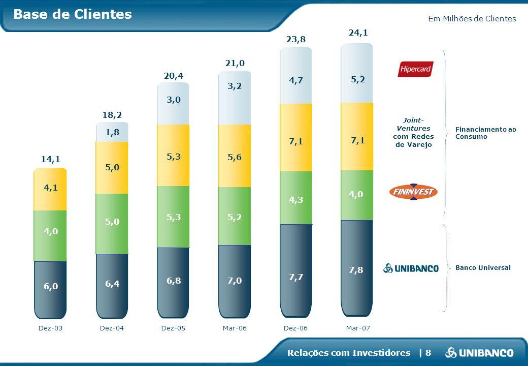Relações com Investidores | 8 Base de Clientes Em Milhões de Clientes Banco Universal 6,4 5,0 1,8 Dez-04 18,2 Dez-05 6,8 5,3 3,0 20,4 Dez-06 4,3 7,1 4