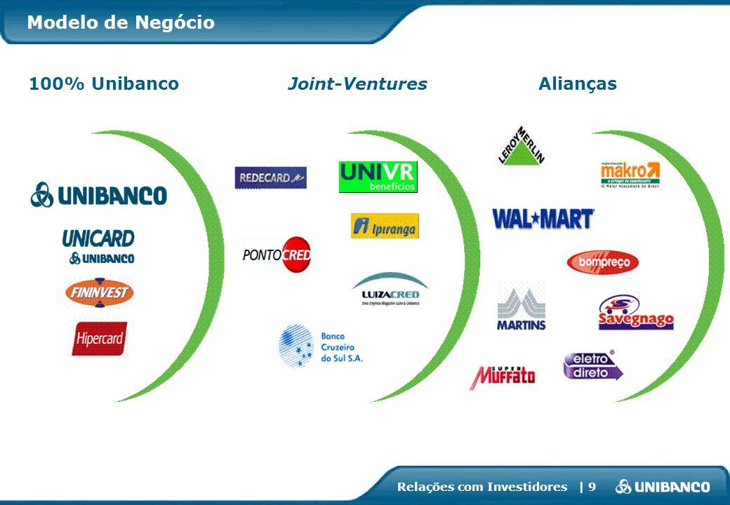 Relações com Investidores   30 O Unibanco foi o primeiro banco brasileiro a ter ações lançadas na Bolsa de Nova York (NYSE) Em 2007, comemora 10 anos de ações listadas no mercado americano 2007 – 10 anos na NYSE