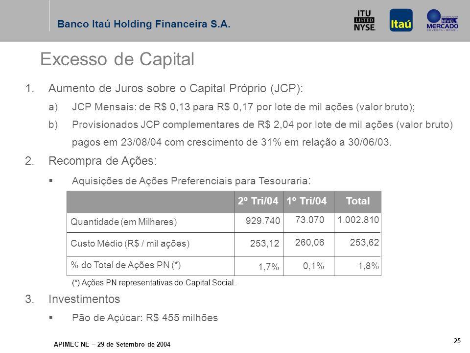 Banco Itaú BBA S.A.