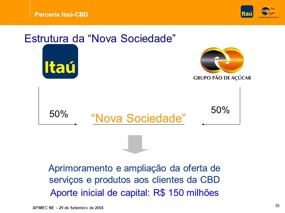 Parceria Itaú-CBD APIMEC NE – 29 de Setembro de 2004 34 Objetivo Principal Criação da Nova Sociedade (Instituição Financeira), responsável pela estruturação e comercialização de produtos, serviços financeiros e correlatos com exclusividade para clientes da CBD (Grupo Pão de Açúcar).