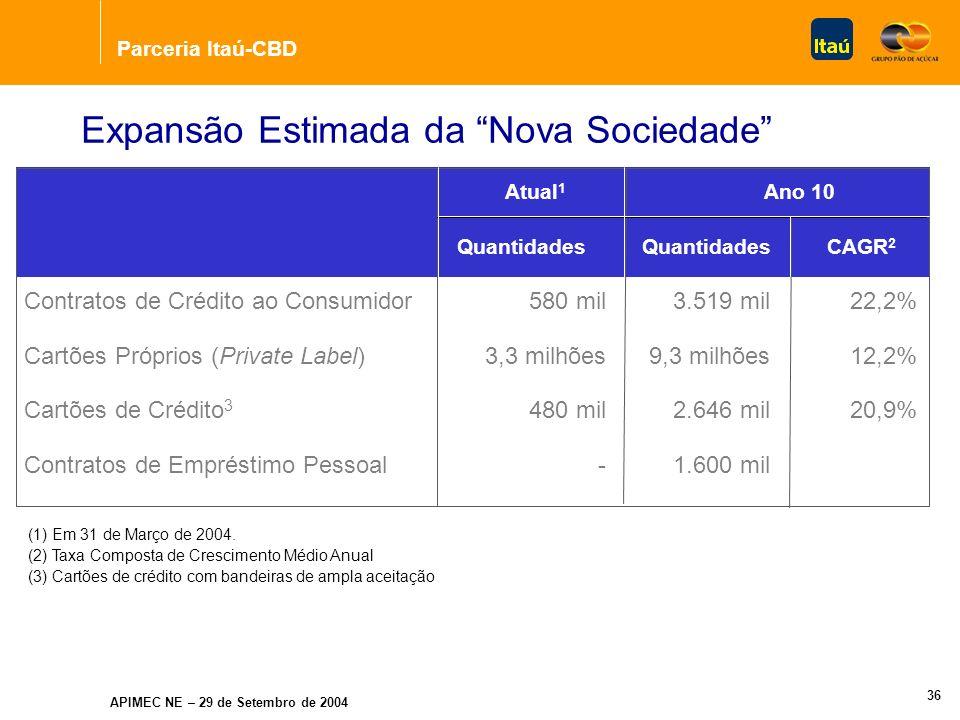 Parceria Itaú-CBD APIMEC NE – 29 de Setembro de 2004 35 Estrutura da Nova Sociedade Nova Sociedade Aprimoramento e ampliação da oferta de serviços e produtos aos clientes da CBD Aporte inicial de capital: R$ 150 milhões 50%