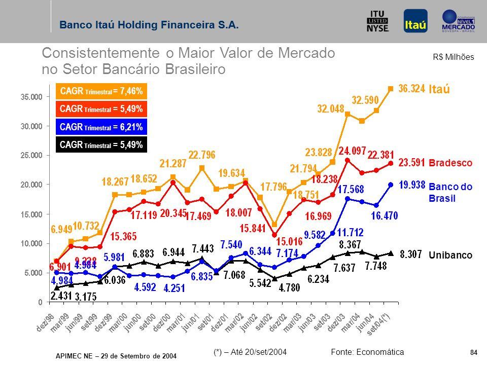 APIMEC NE – 29 de Setembro de 2004 Banco Itaú Holding Financeira S.A.