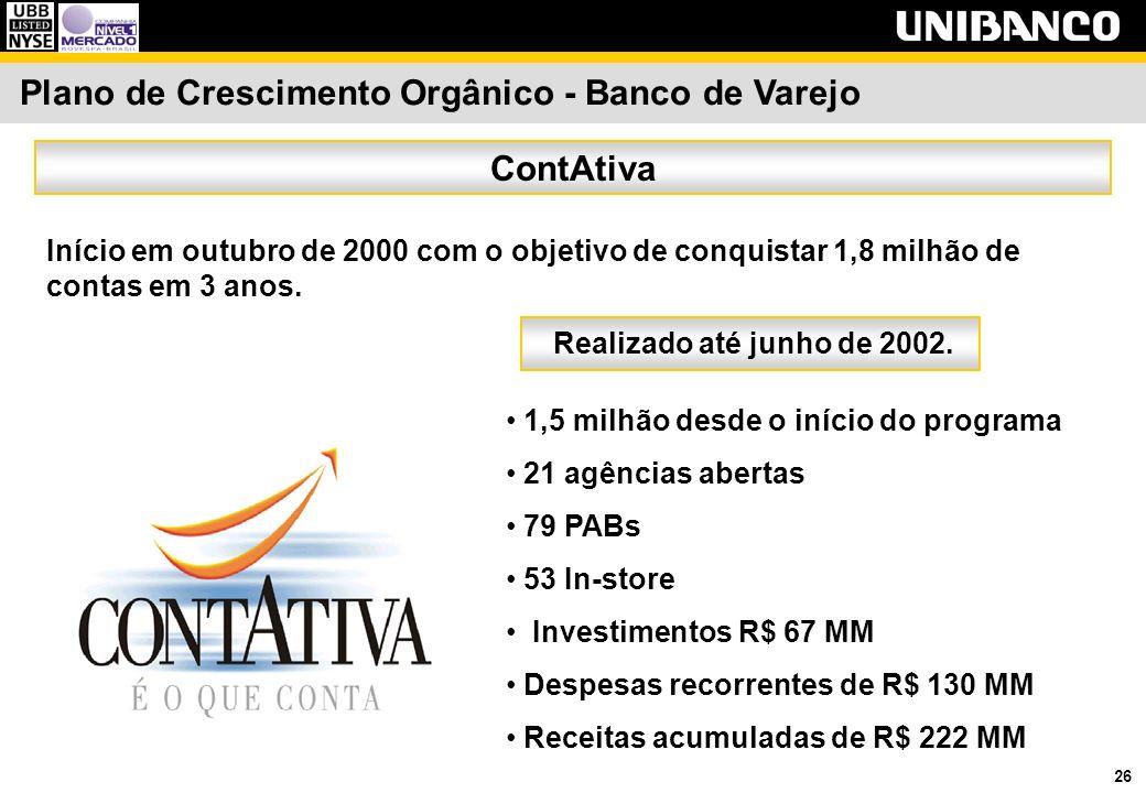 26 Plano de Crescimento Orgânico - Banco de Varejo Início em outubro de 2000 com o objetivo de conquistar 1,8 milhão de contas em 3 anos.