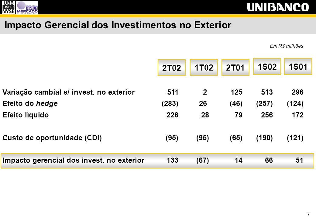 7 Impacto Gerencial dos Investimentos no Exterior 2T011T02 Variação cambial s/ invest.