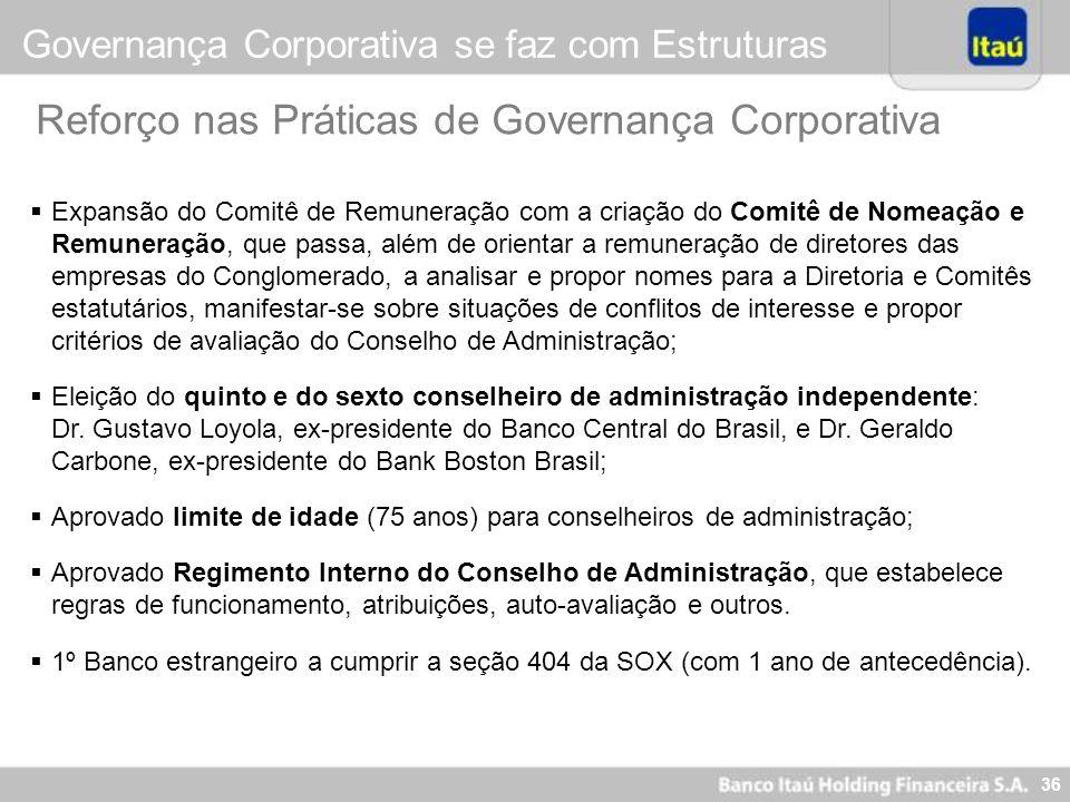 35 Assembléia Geral de Acionistas Conselho de Administração Conselho Fiscal Banco Itaú Holding Financeira S.A. Comitê de Nomeação e Remuneração Banco