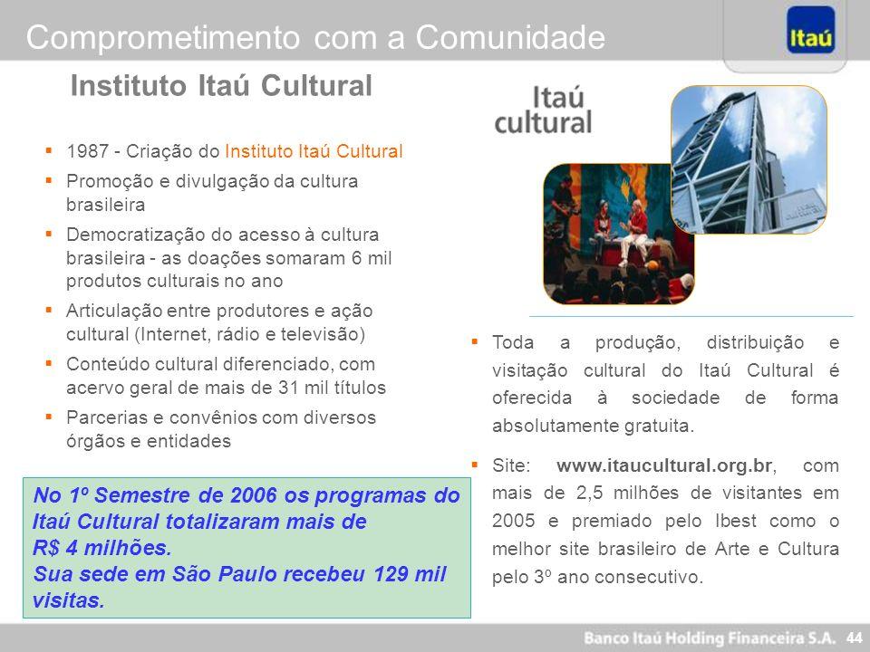 43 Patrimônio Líquido: R$ 370 milhões (jun/06) Programas Próprios: Prêmio Itaú-Unicef Encontros Regionais de Formação Gestores de Aprendizagem Program