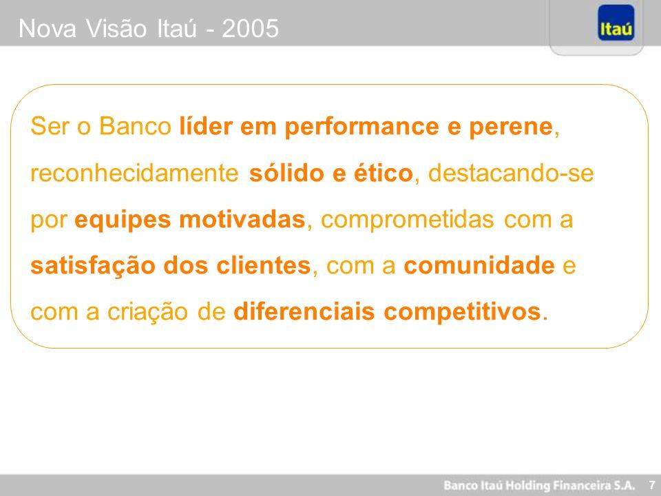 6 Por que uma nova Visão? Mudanças importantes, na sociedade e no mercado financeiro, na última década Evolução do Itaú Os desafios propostos tornaram