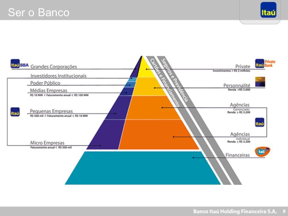 8 Nova Visão Itaú - 2005 Ser o Banco Somos um conglomerado que é focado exclusivamente na prestação de serviços financeiros, englobando todos os segme