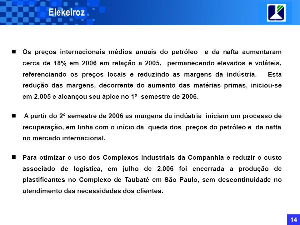 13 Itaú Holding ItaucredItaú BBAItaubanco Pequena redução da inadimplência; Melhoria no Índice de Eficiência; Crescimento de 20% a 25% da carteira de