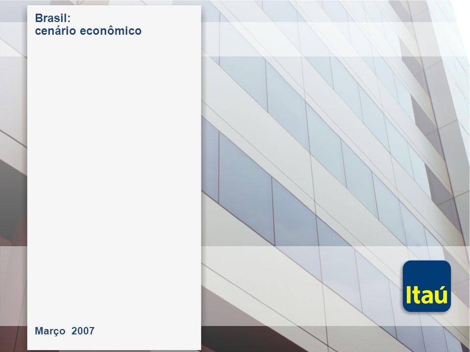 Fontes: IBGE, FMI & Banco Itaú Crescimento tem sido frustrante