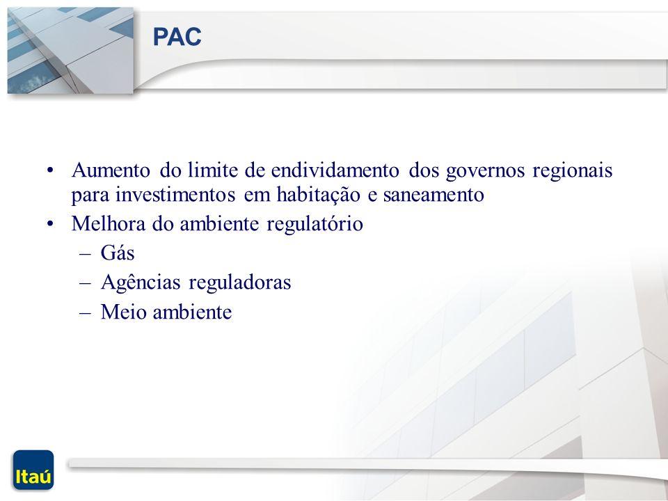 PAC Contas públicas –Redução do superávit primário devido ao aumento do investimento público (0,5% do PIB) –Controle da folha de salários: inflação +