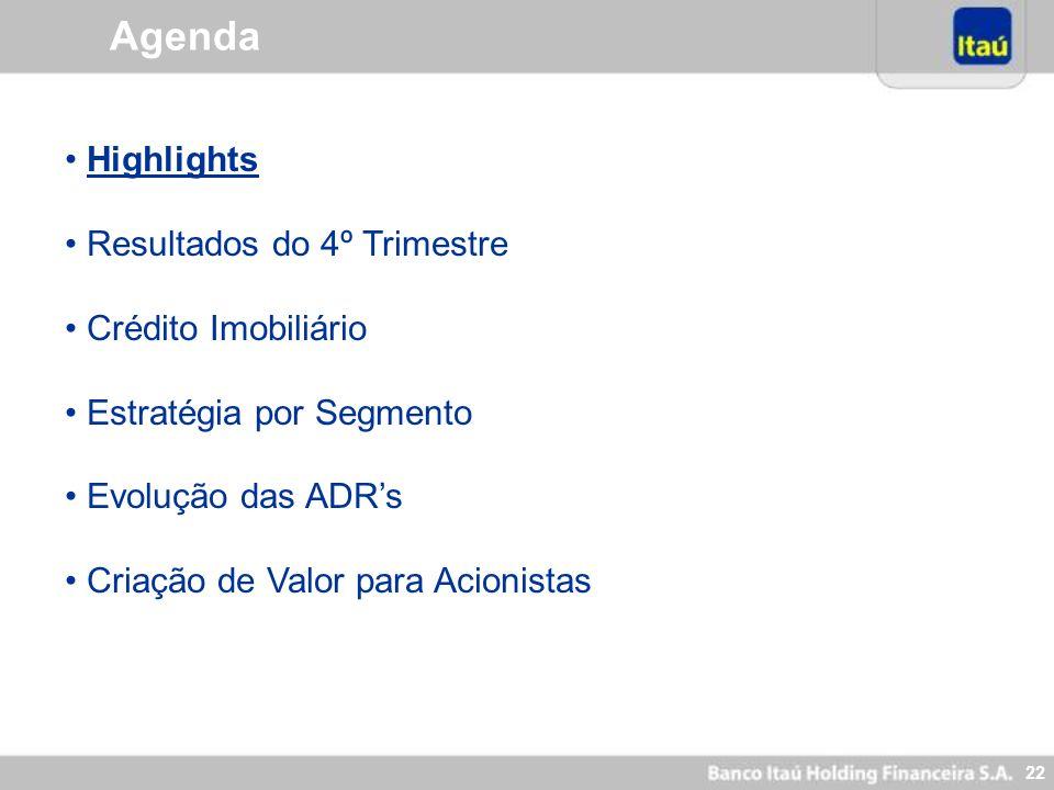 21 Ações do Itaú são negociadas nas Bolsas de valores de São Paulo, Buenos Aires e Nova Iorque Compõe o Dow Jones Sustainability Indexes 06/07 7º ano
