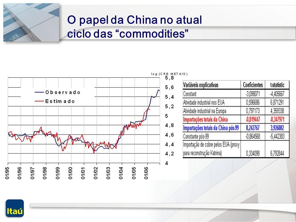 Crescimento mundial robusto gerando alta dos preços das commodities