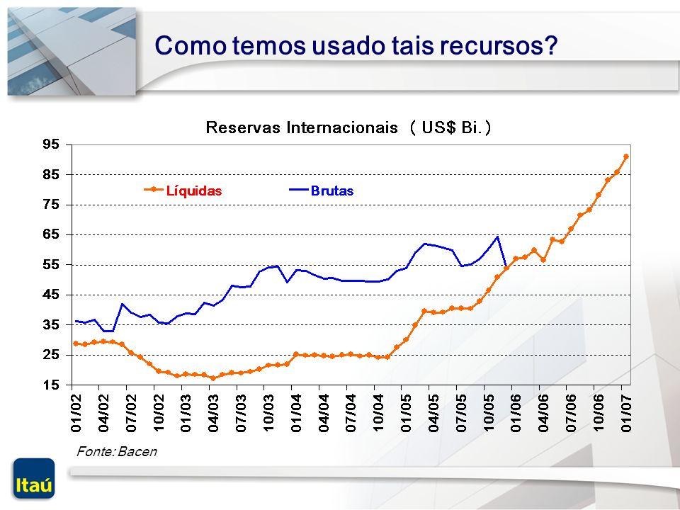 25 Ativos (R$ Bilhões) Operações de Crédito (R$ Bilhões) Patrimônio Líquido (R$ Bilhões) 38,7% 51,3% 38,2% Depósitos e Ativos sob Administração (R$ Bilhões) Highlights