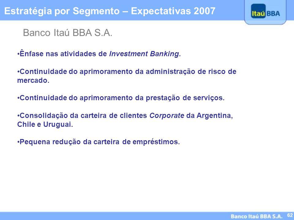 61 Transações de M&A 1 Transações Selecionadas em 2006 Fonte: Thomson Financial. Notas: 1 Até 27 de outubro de 2006 Assessor Financeiro na incorporaçã