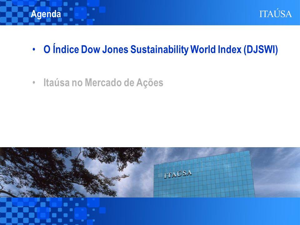 1 Agenda O Índice Dow Jones Sustainability World Index (DJSWI) Itaúsa no Mercado de Ações