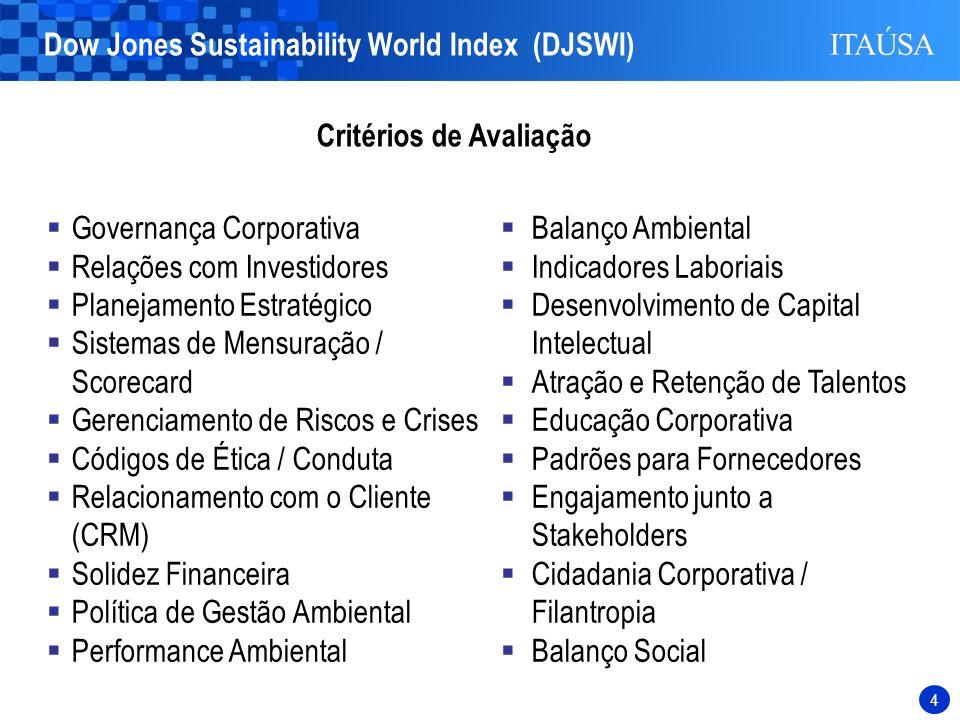 4 Critérios de Avaliação Governança Corporativa Relações com Investidores Planejamento Estratégico Sistemas de Mensuração / Scorecard Gerenciamento de Riscos e Crises Códigos de Ética / Conduta Relacionamento com o Cliente (CRM) Solidez Financeira Política de Gestão Ambiental Performance Ambiental Balanço Ambiental Indicadores Laboriais Desenvolvimento de Capital Intelectual Atração e Retenção de Talentos Educação Corporativa Padrões para Fornecedores Engajamento junto a Stakeholders Cidadania Corporativa / Filantropia Balanço Social Dow Jones Sustainability World Index (DJSWI)