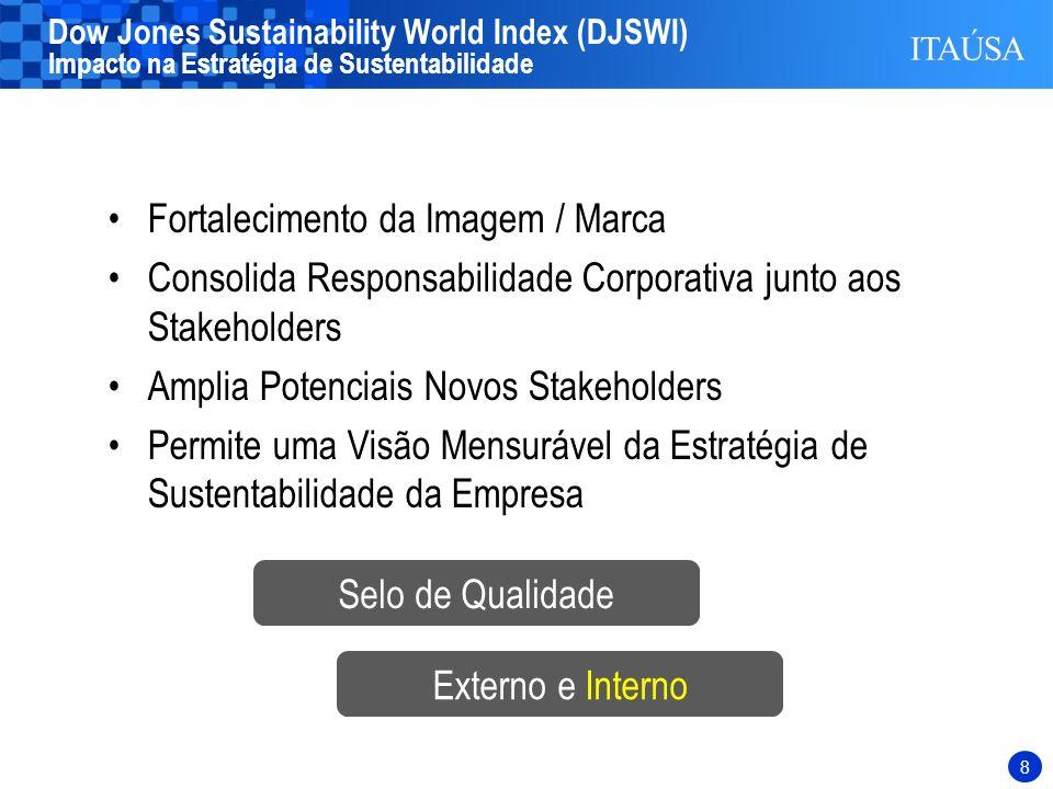 8 Fortalecimento da Imagem / Marca Consolida Responsabilidade Corporativa junto aos Stakeholders Amplia Potenciais Novos Stakeholders Permite uma Visão Mensurável da Estratégia de Sustentabilidade da Empresa Selo de Qualidade Impacto na Estratégia de Sustentabilidade Dow Jones Sustainability World Index (DJSWI) Externo e Interno