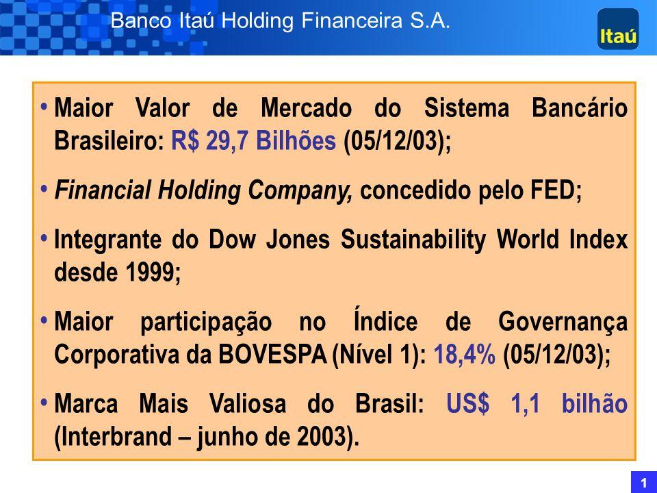 21 11,2 14,2 Em % (1) Aquisição da Fináustria CFI (2) Aquisição do Banco Fiat Em Junho de 2003 a Carteira do Fináustria foi incorporada pelo Itaú Fonte : Estimativa Banco Itaú com base no dados do Bacen, Abel, Itaú, Fiat e Fináustria 5,3 12,4 10,8 Novos CDC e Leasing de Veículos Participação no Mercado