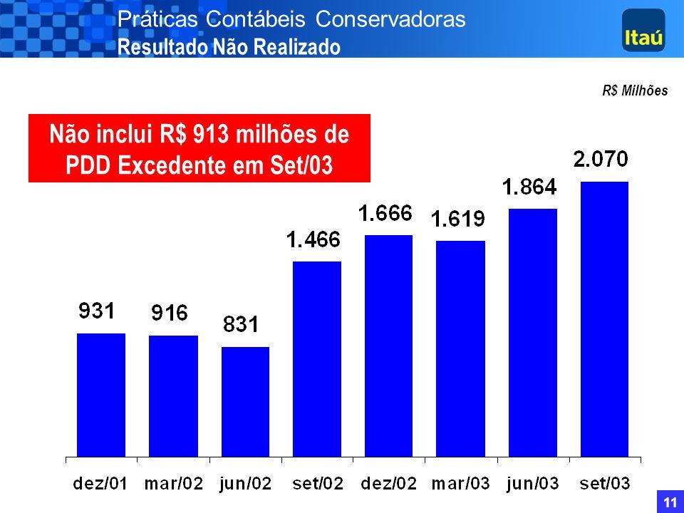 10 Práticas Contábeis Conservadoras Total (*)R$ 3,0 bilhões Provisão Adicional para Créditos de Liquidação Duvidosa (PDD) R$ 913 milhões Instrumentos