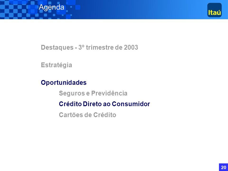 19 Contrato com a AGF Brasil Seguros e a AGF do Brasil Participações Ltda, para a aquisição do Banco AGF, da empresa AGF Vida e Previdência e da carte