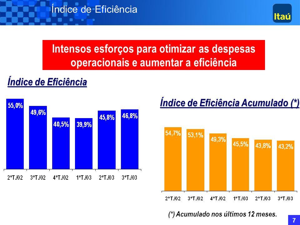 7 Índice de Eficiência (*) Acumulado nos últimos 12 meses.