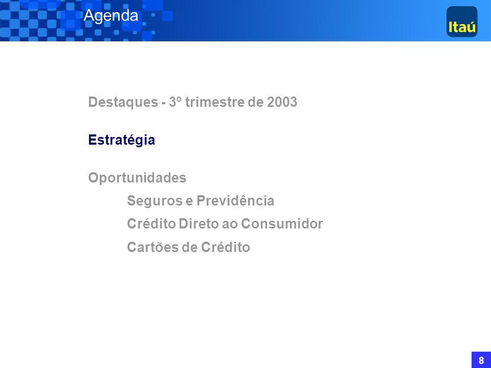 8 Agenda Destaques - 3º trimestre de 2003 Oportunidades Seguros e Previdência Crédito Direto ao Consumidor Cartões de Crédito Estratégia