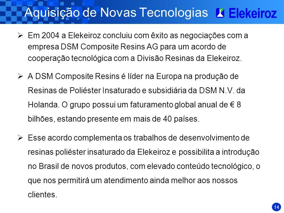 13 Estratégia de Investimentos Os investimentos programados contam com a participação financeira do sistema BNDES e do Banco do Nordeste totalizando R