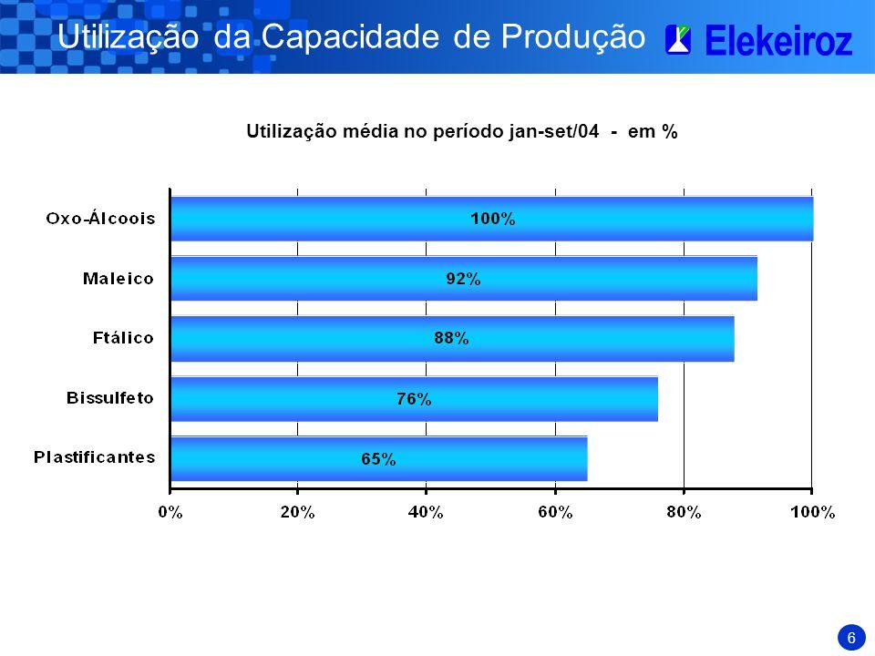 6 Utilização da Capacidade de Produção Utilização média no período jan-set/04 - em %