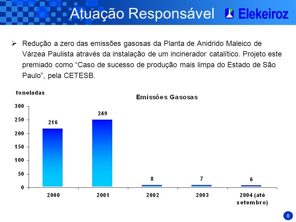 8 Atuação Responsável Redução a zero das emissões gasosas da Planta de Anidrido Maleico de Várzea Paulista através da instalação de um incinerador catalítico.