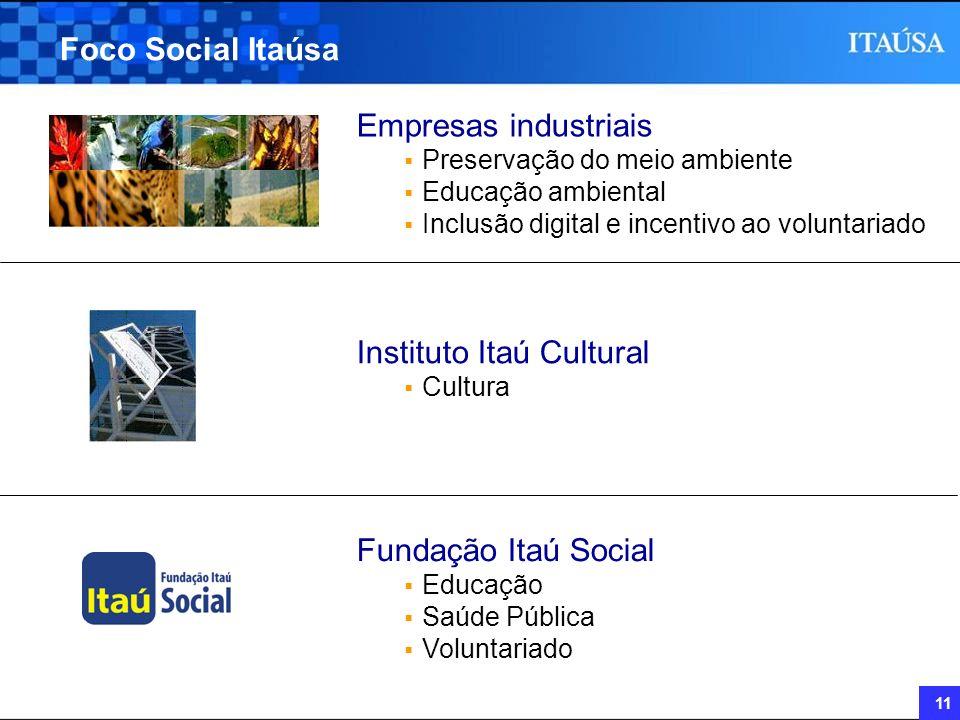 11 Foco Social Itaúsa Instituto Itaú Cultural Cultura Fundação Itaú Social Educação Saúde Pública Voluntariado Empresas industriais Preservação do mei