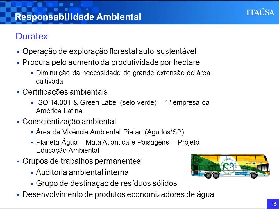 15 Responsabilidade Ambiental Duratex Operação de exploração florestal auto-sustentável Procura pelo aumento da produtividade por hectare Diminuição d