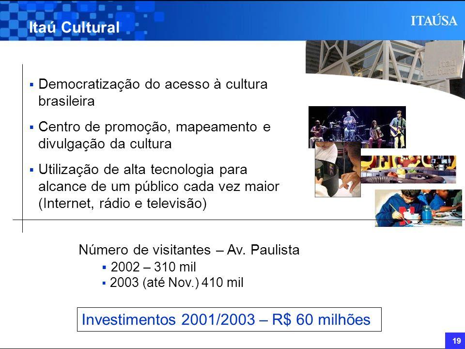19 Itaú Cultural Democratização do acesso à cultura brasileira Centro de promoção, mapeamento e divulgação da cultura Utilização de alta tecnologia pa