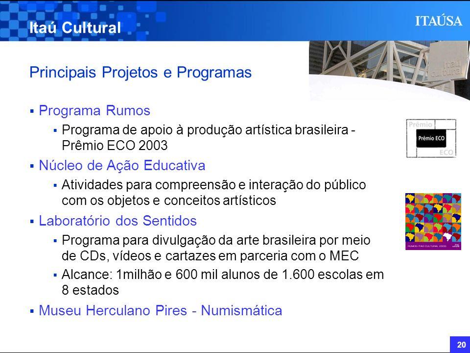 20 Itaú Cultural Principais Projetos e Programas Programa Rumos Programa de apoio à produção artística brasileira - Prêmio ECO 2003 Núcleo de Ação Edu