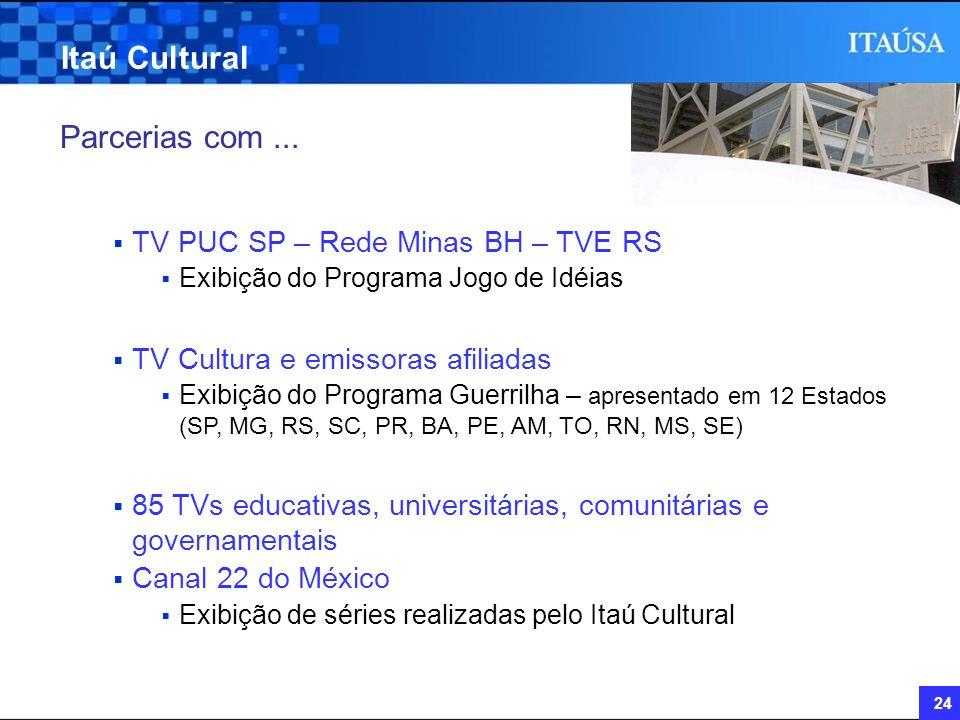 24 Itaú Cultural Parcerias com... TV Cultura e emissoras afiliadas Exibição do Programa Guerrilha – apresentado em 12 Estados (SP, MG, RS, SC, PR, BA,