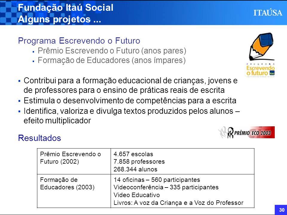 30 Fundação Itaú Social Alguns projetos... Programa Escrevendo o Futuro Prêmio Escrevendo o Futuro (anos pares) Formação de Educadores (anos ímpares)