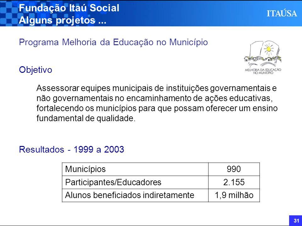 31 Fundação Itaú Social Alguns projetos... Programa Melhoria da Educação no Município Objetivo Assessorar equipes municipais de instituições govername