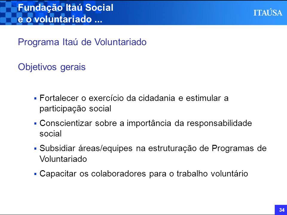 34 Fundação Itaú Social e o voluntariado... Fortalecer o exercício da cidadania e estimular a participação social Conscientizar sobre a importância da