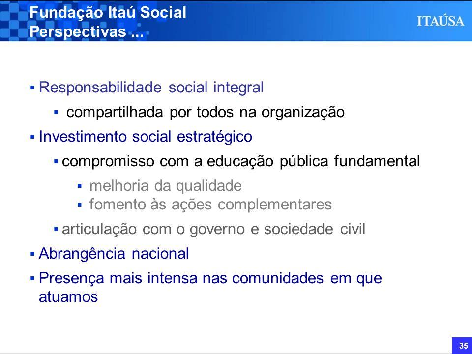 35 Fundação Itaú Social Perspectivas... Responsabilidade social integral compartilhada por todos na organização Investimento social estratégico compro