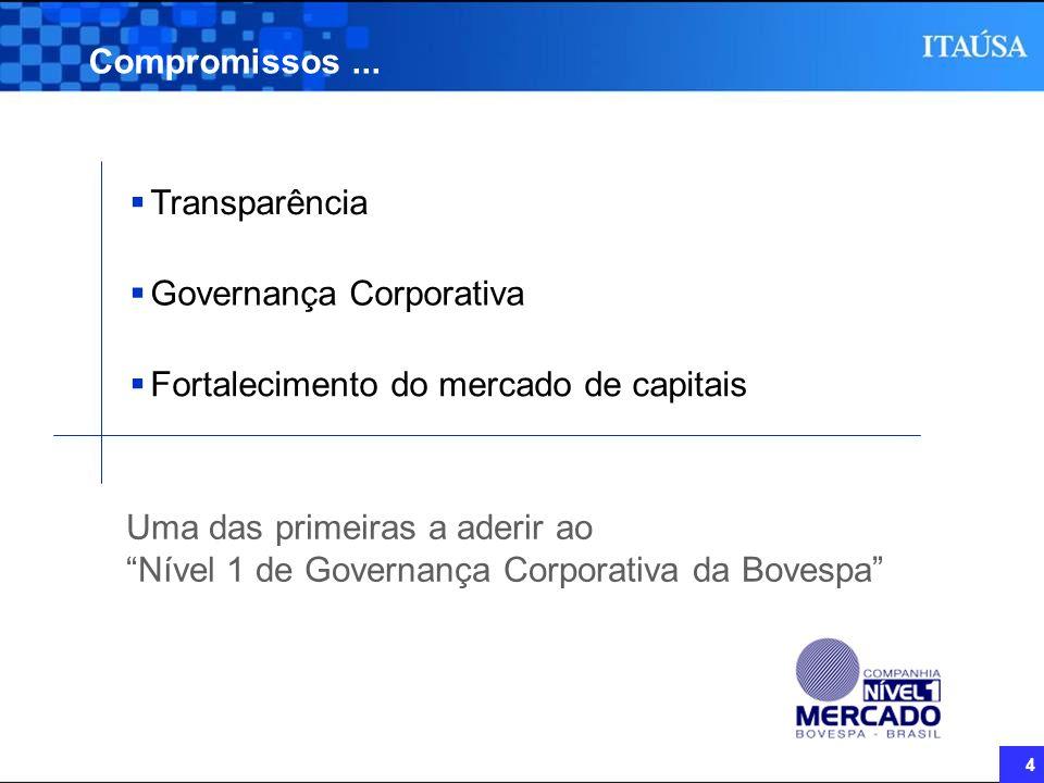 4 Compromissos... Governança Corporativa Fortalecimento do mercado de capitais Transparência Uma das primeiras a aderir ao Nível 1 de Governança Corpo