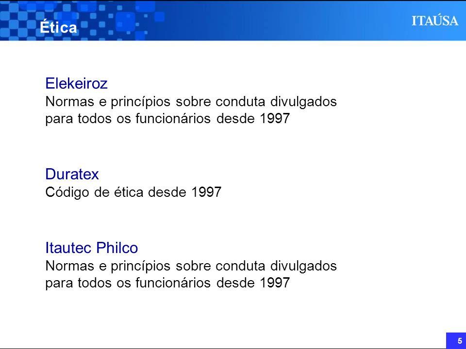 5 Ética Elekeiroz Normas e princípios sobre conduta divulgados para todos os funcionários desde 1997 Duratex Código de ética desde 1997 Itautec Philco