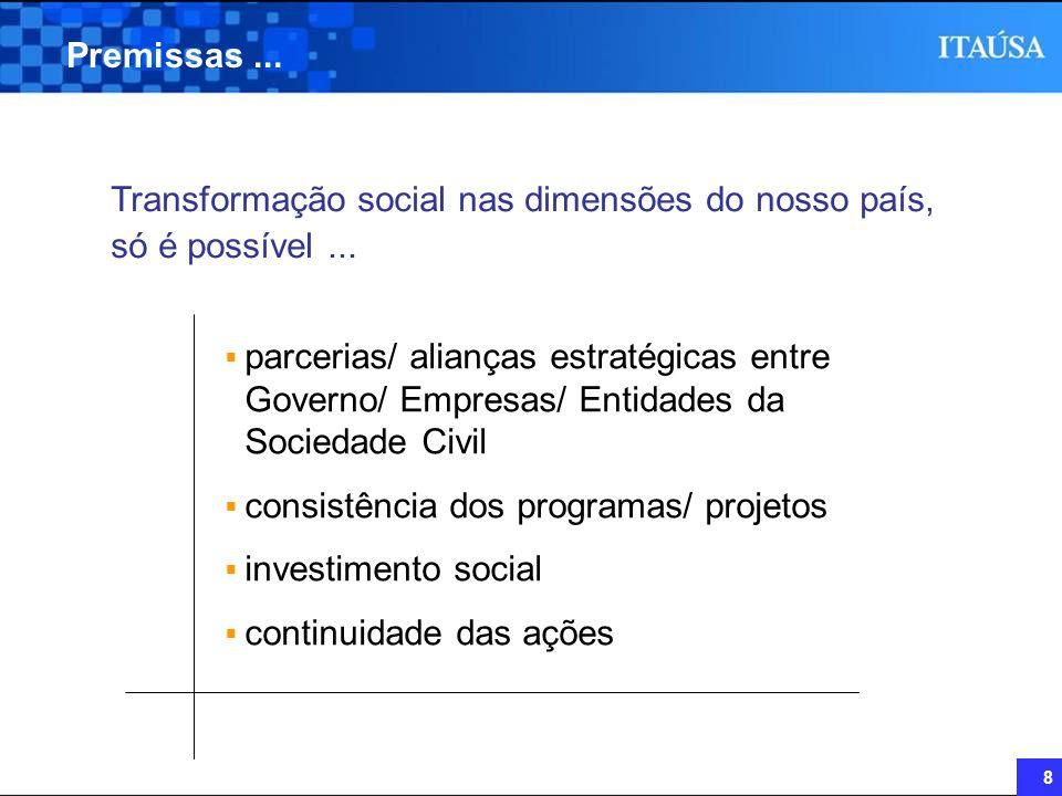 8 parcerias/ alianças estratégicas entre Governo/ Empresas/ Entidades da Sociedade Civil consistência dos programas/ projetos investimento social cont