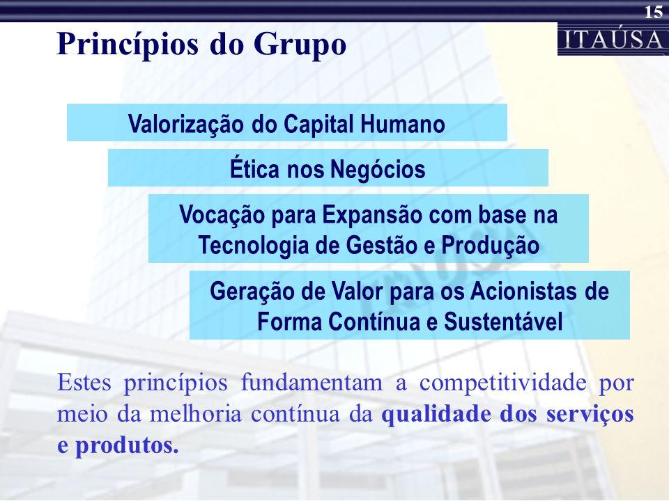 14 Filosofia Operacional Ser controladora em todos os investimentos; Centralização das decisões financeiras e estratégicas das empresas, de forma a pr