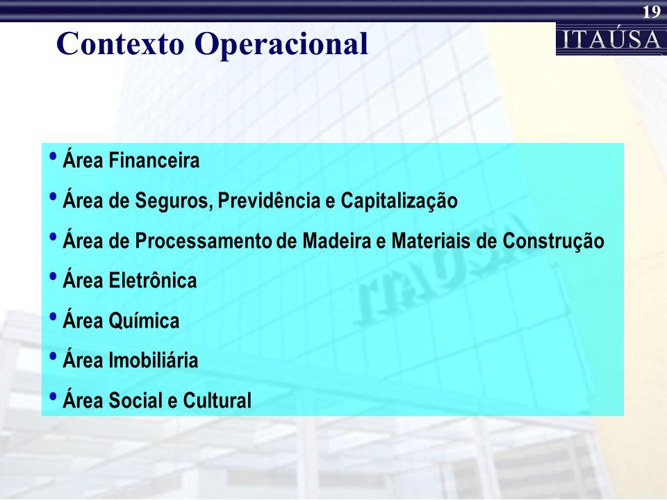 18 Principais Empresas do Grupo Itaúsa FinanceiroIndustrial Seguros Banco Itaú Banerj Bemge Banestado Itaú Buen Ayre Itaúsa Portugal Itaú Europa BPI D