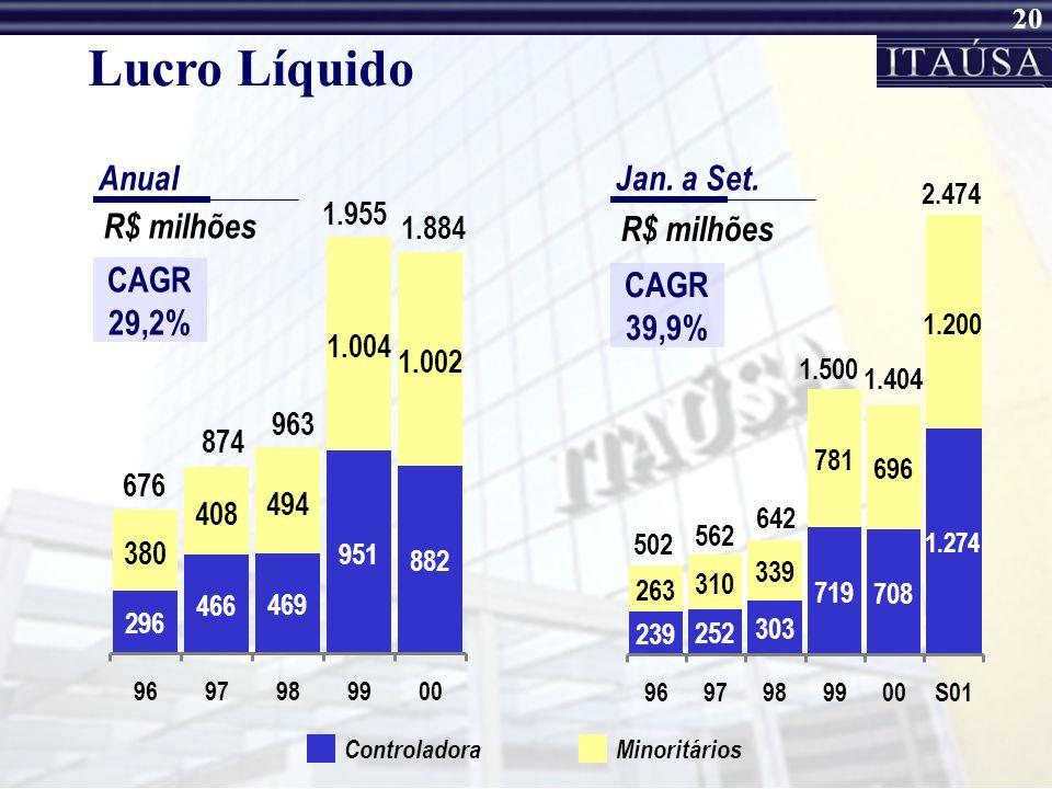 19 Contexto Operacional Área Financeira Área de Seguros, Previdência e Capitalização Área de Processamento de Madeira e Materiais de Construção Área E