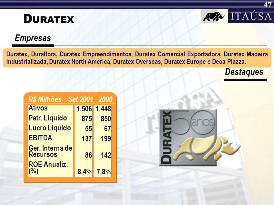 46 D URATEX Chapa de Fibra Aglomerado MDF Piso Laminado Metais Sanitários Louças Sanitárias Materiais de Acabamento para a Construção Civil Painéis de