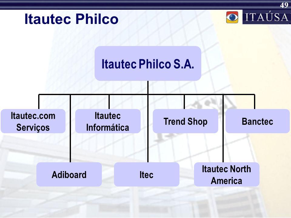 48 Itautec Philco Áreas de Atuação micro informática e automações serviços de assistência técnica e instalações desenvolvimento de software e sites el