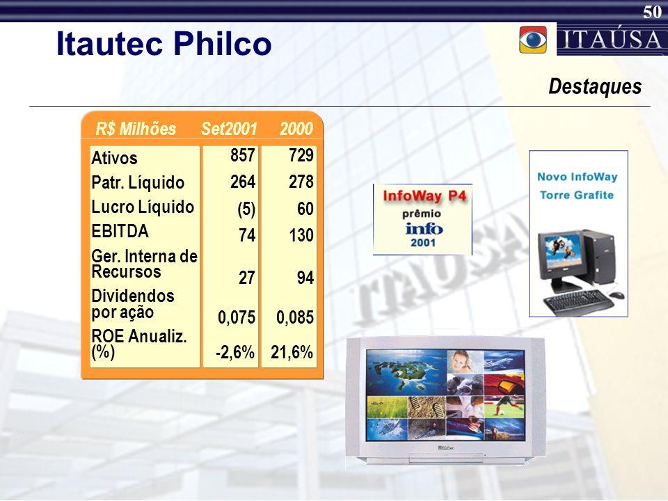 49 Itautec Philco Itautec.com Serviços Itautec Informática BanctecTrend Shop AdiboardItec Itautec North America Itautec Philco S.A.